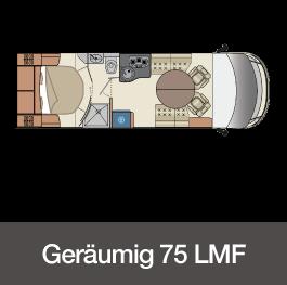 DE-Camping-cars-integraux-gamme-Wincester-75LMF-implantation-2018-Florium